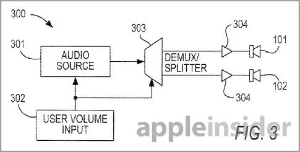 Apple: Audiorouting im Patent