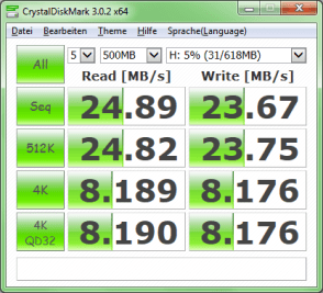 CrystalDiskMark (Windows) über USB 2.0