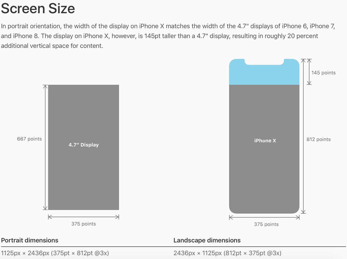 What's the Difference Between iPhone 8 Plus and iPhone X Aspect Ratio? - The Mac Observer