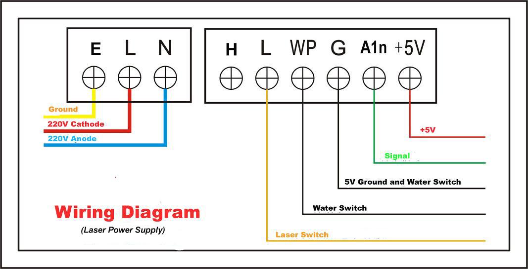 laser cutter power supply wiring diagram