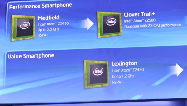 Intel_Atom_Z2420_Lexington