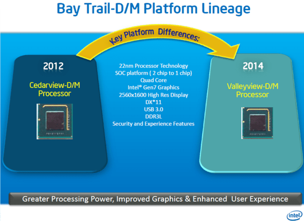Intel_Bay_Trail_Platform_01