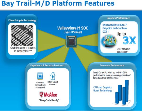 Intel_Bay_Trail_Platform_02