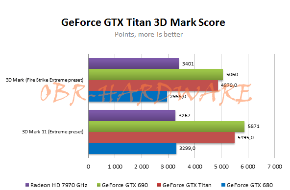 GeForce_GTX_Titan_3DMark