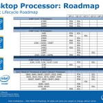 Intel descontinúa varios CPUs Intel Core de 2° Generación (Sandy Bridge)