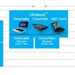 IDF13: Intel lanza sus plataformas Bay Trail-T/M/D