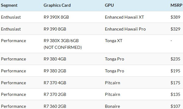 AMD_Radeon_R_300_prices