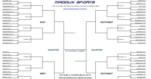 March Madness Brackets 2016 Printable March Madness Bracket