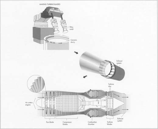 How jet engine is made - material, manufacture, history, used, parts - copy blueprint engines how to
