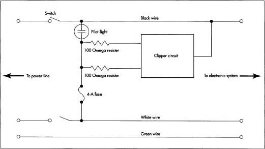 clipsal surge protector wiring diagram