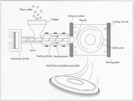 injection mold diagram plastic injection