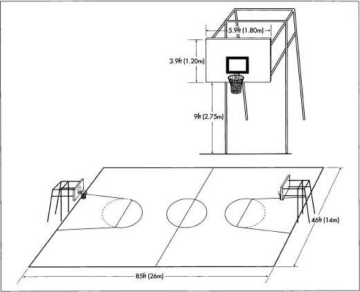 basketball rim dimensions basketball hoop diagram