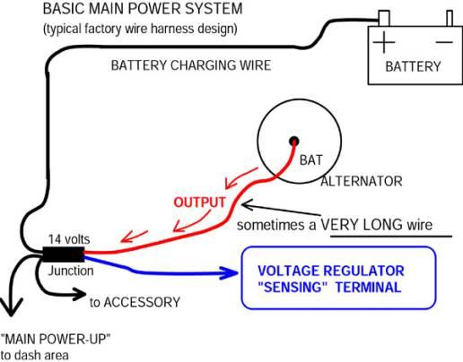 Ford 1 Wire Alternator Diagram Better Wiring Diagram Online