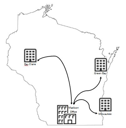 Office Network Wiring Diagram - Wiring Diagram Database