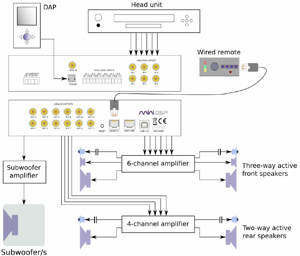 speaker wiring options