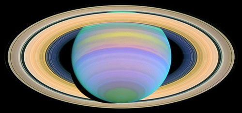 Saturn's Rings in Ultraviolet Light