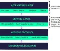 Artos-Systems-infographie