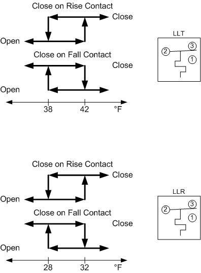 freeze stat wiring diagram