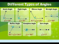 Printable Worksheets  Types Of Angles Worksheets ...