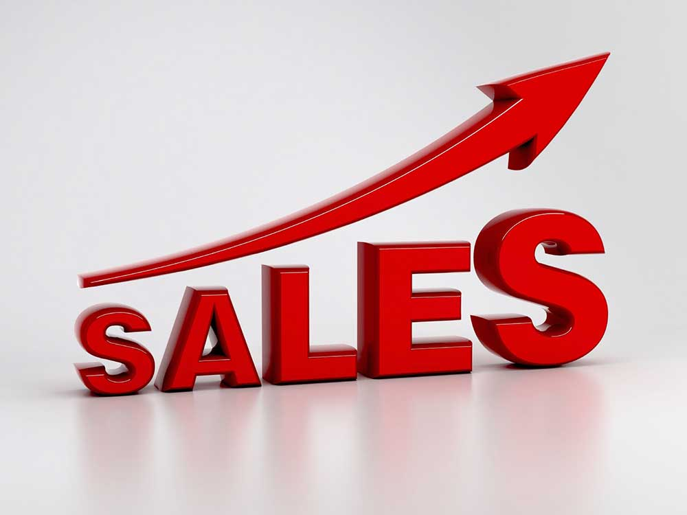 Sales Processes, Leads, and Opportunities and How to Effectively
