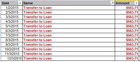MHT_Loan_Payment