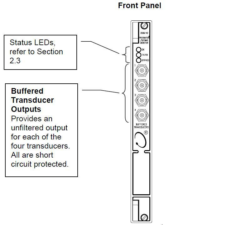 Thrust direction in bently nevada 3500 AMP Maintenance Forums