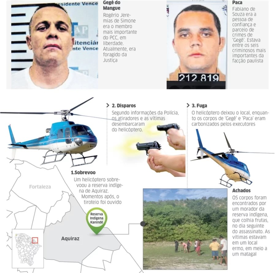 Resultado de imagem para Helicóptero PCC ceará RN