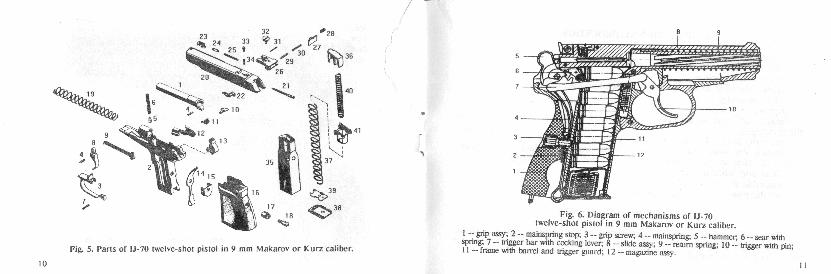 Makarov - Makarov Instruction Booklet