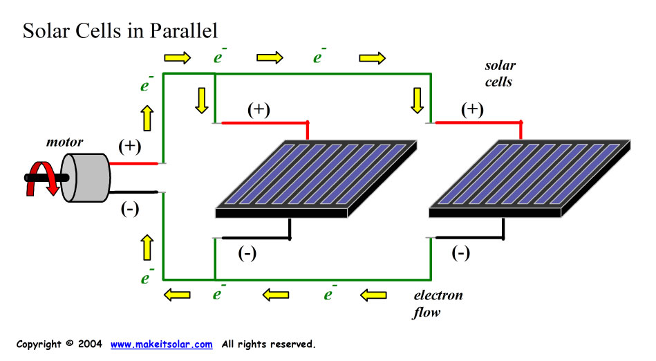 Solar Cell Schematic - Wiring Diagrams