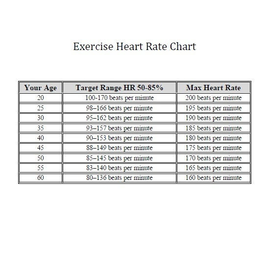 Printable Heart Rate Charts - rate chart