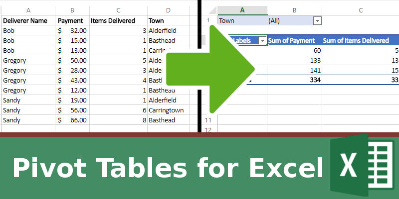 How to Make Use of Pivot Table in Excel to Improve Your Productivity