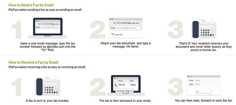 How to Send a Fax from Your Computer - Make Tech Easier