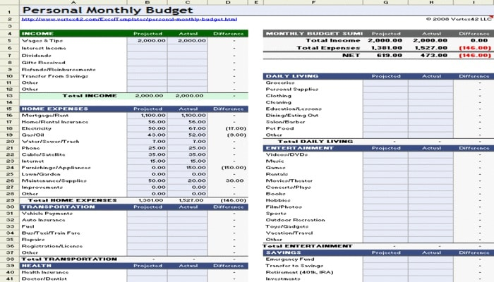 7 Free Excel Templates to Help Manage Your Budget - Make Tech Easier