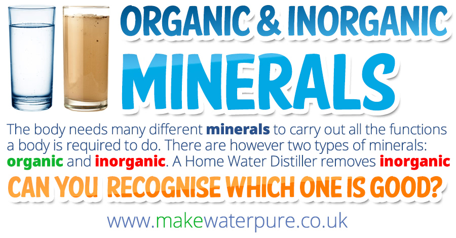 Minerals in Bottled Water