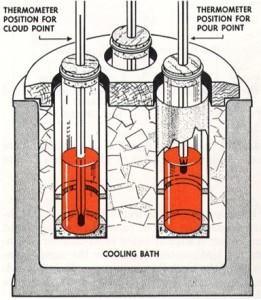 1. Soğutma İşlemi Yapılır