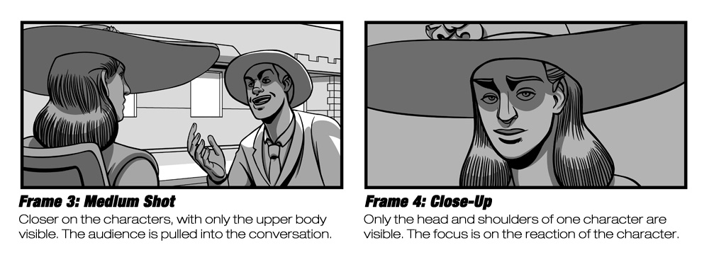 Anatomy Of A Storyboard Part 1 Terms  Techniques - MakingComics