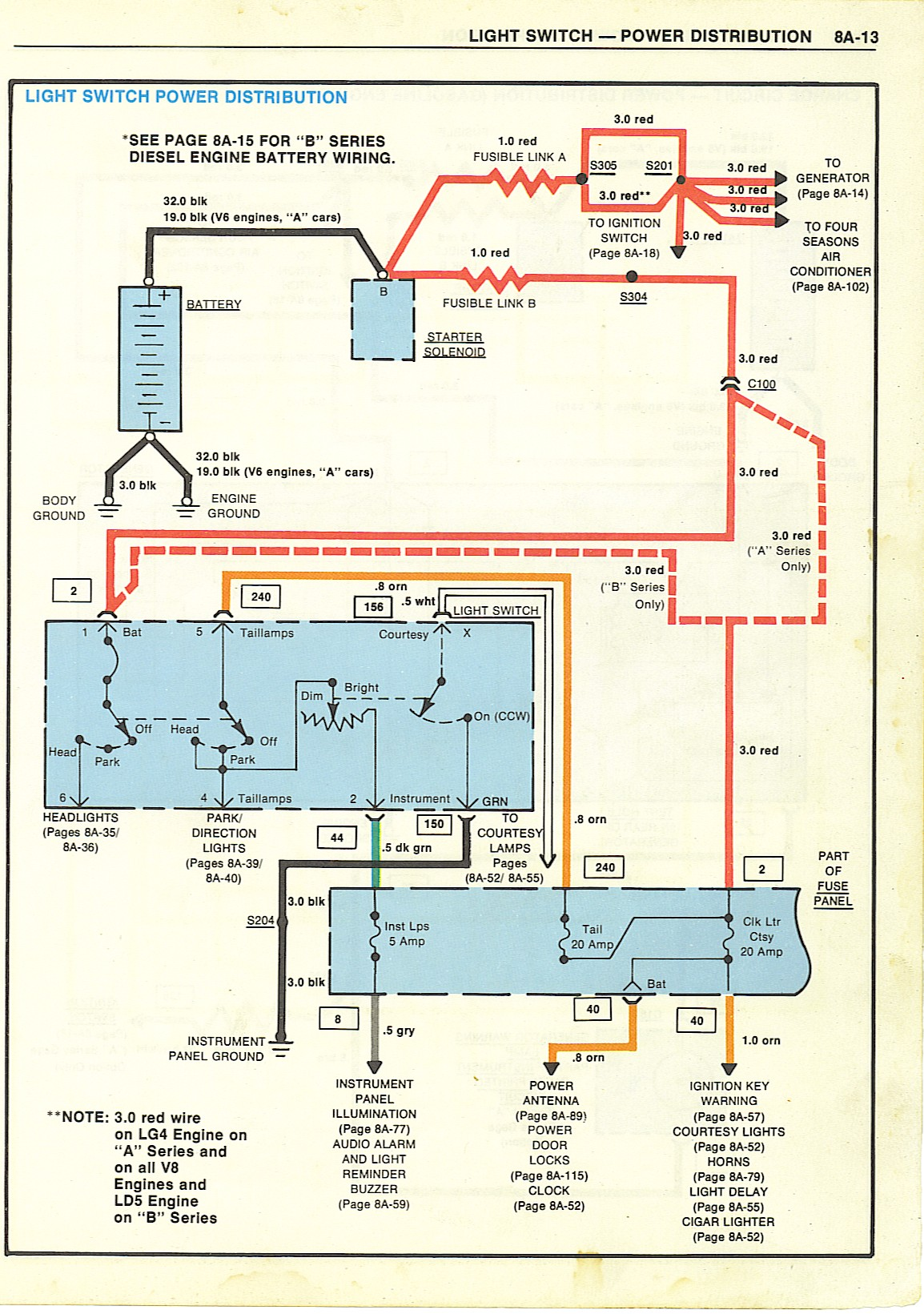 1980 chevrolet el camino wiring diagram schematic