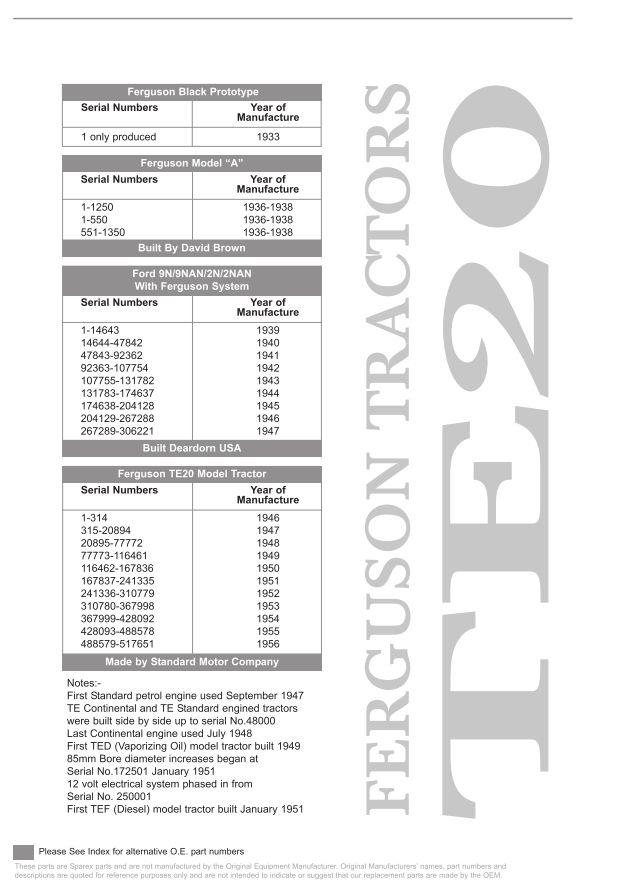 Wiring Diagram Te20 Ferguson Tractors Electrical Circuit