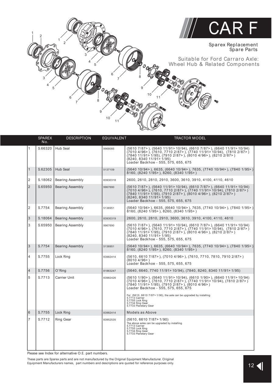 Ford 8210 Parts Diagram Auto Wiring Electrical 3000 Discounted Tractor Catalog