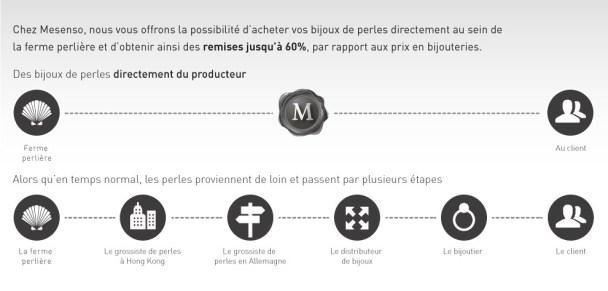 infografik_fr