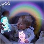 Lumilove_Savanoo_pabobo