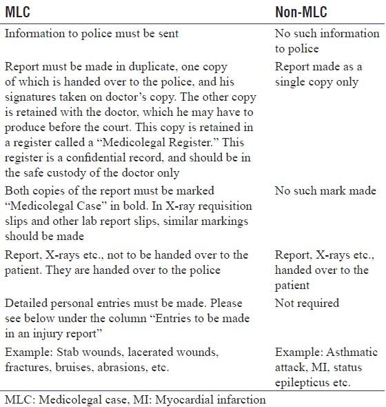 cna resume sample skills free download medical report pdf format