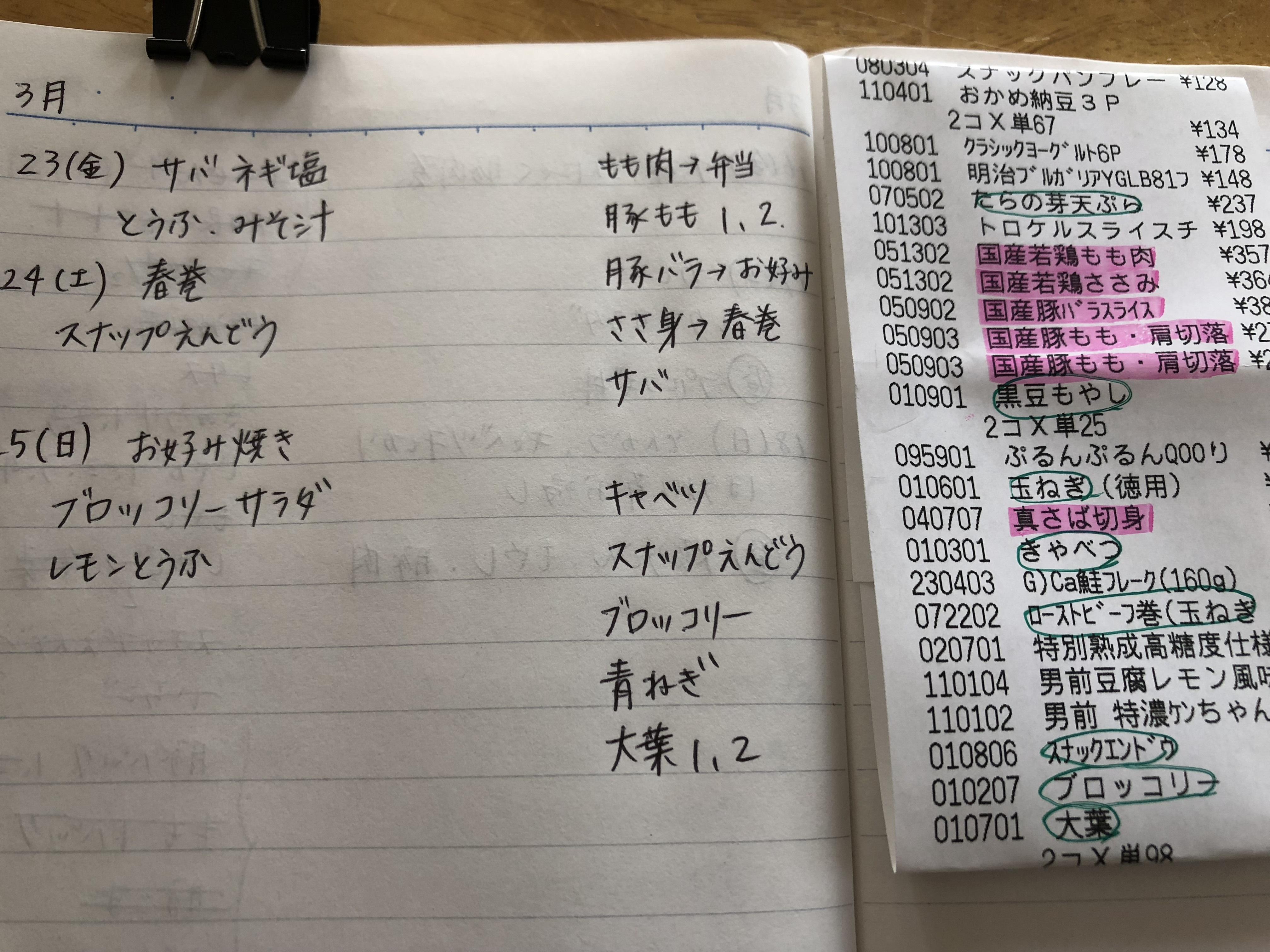 献立ノートの作り方は簡単な方が続く。書き方はシンプルで食材使い切りと節約に直結しています