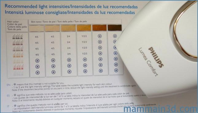 Philips Lumea Comfort istruzioni colore della pelle e dei peli