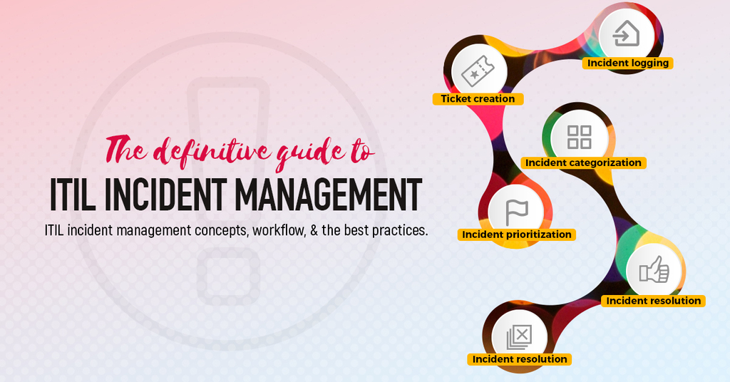 ITIL incident management workflows, best practices, roles, and KPIs