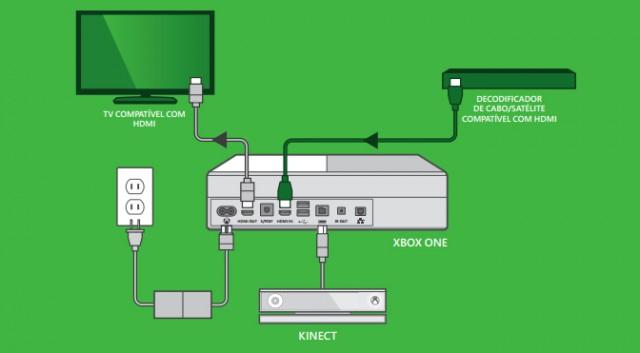 Xbox One Wiring Diagrams Wiring Diagram