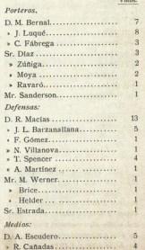 """1915.-Votos á Jugadores Clubes Andaluces-Concurso """"Deportes""""-Cadiz.-Centenario."""