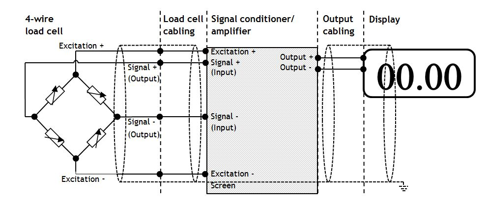 Load Cell Fault Finding - Part 1 -