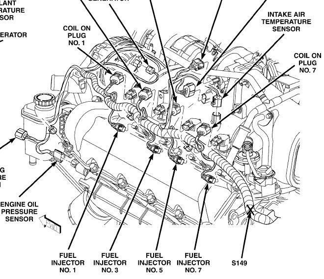 2004 dodge durango radio diagrama de cableado