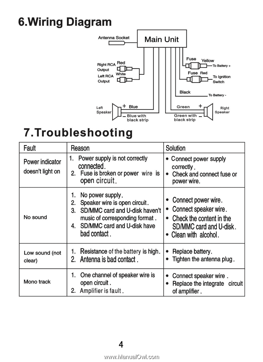 wiring diagram for pyle pld71mu
